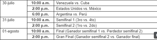 Calendario Juegos Panamericanos Lima 2019 Entradas.Aficion Venezolana Da La Nota Emotiva En La Sede De Softbol
